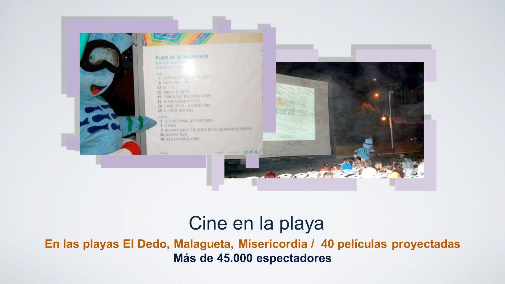 Cine en la playa En las playas El Dedo, Malagueta, Misericordia / 40 películas proyectadas Más de 45.000 espectadores
