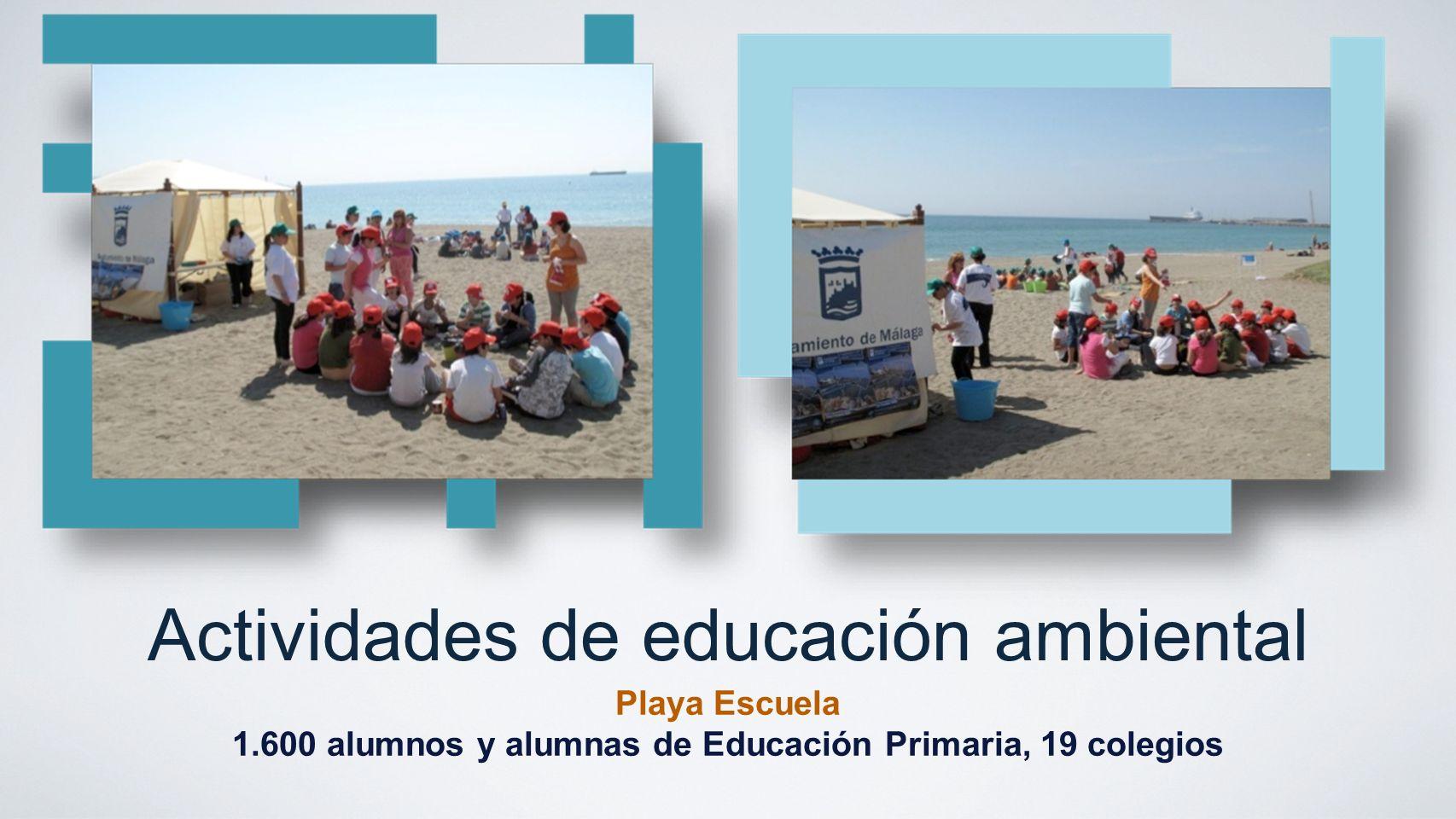 Actividades de educación ambiental Playa Escuela 1.600 alumnos y alumnas de Educación Primaria, 19 colegios