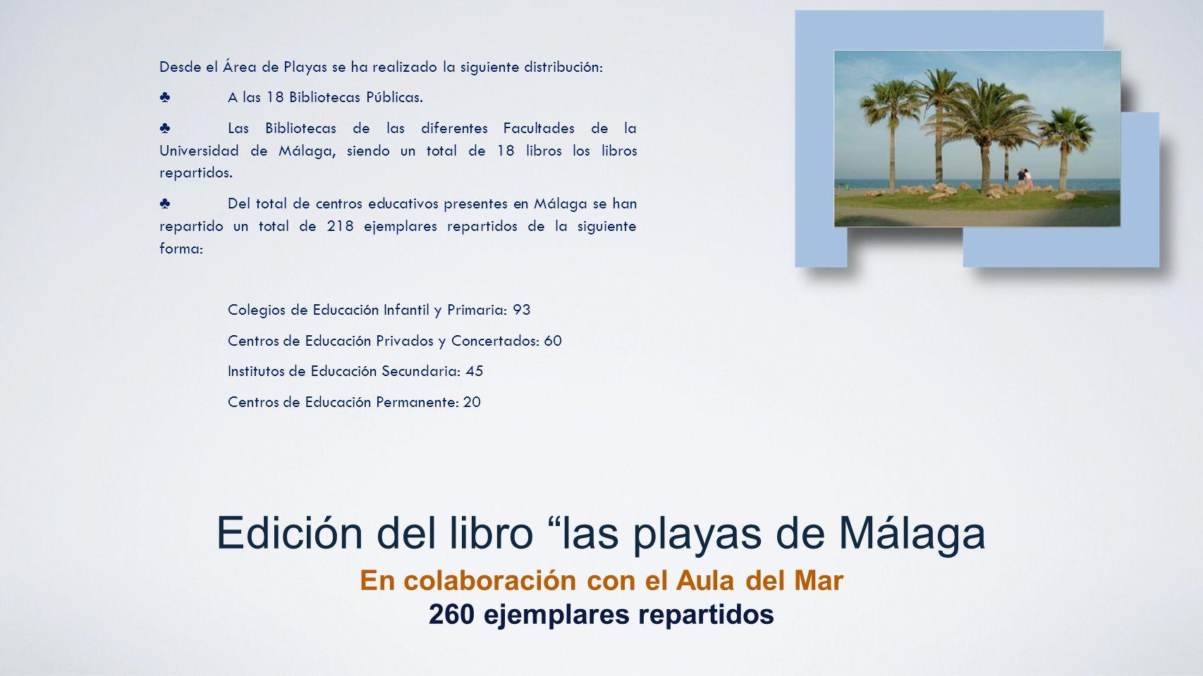 Edición del libro las playas de Málaga En colaboración con el Aula del Mar 260 ejemplares repartidos Desde el Área de Playas se ha realizado la siguie