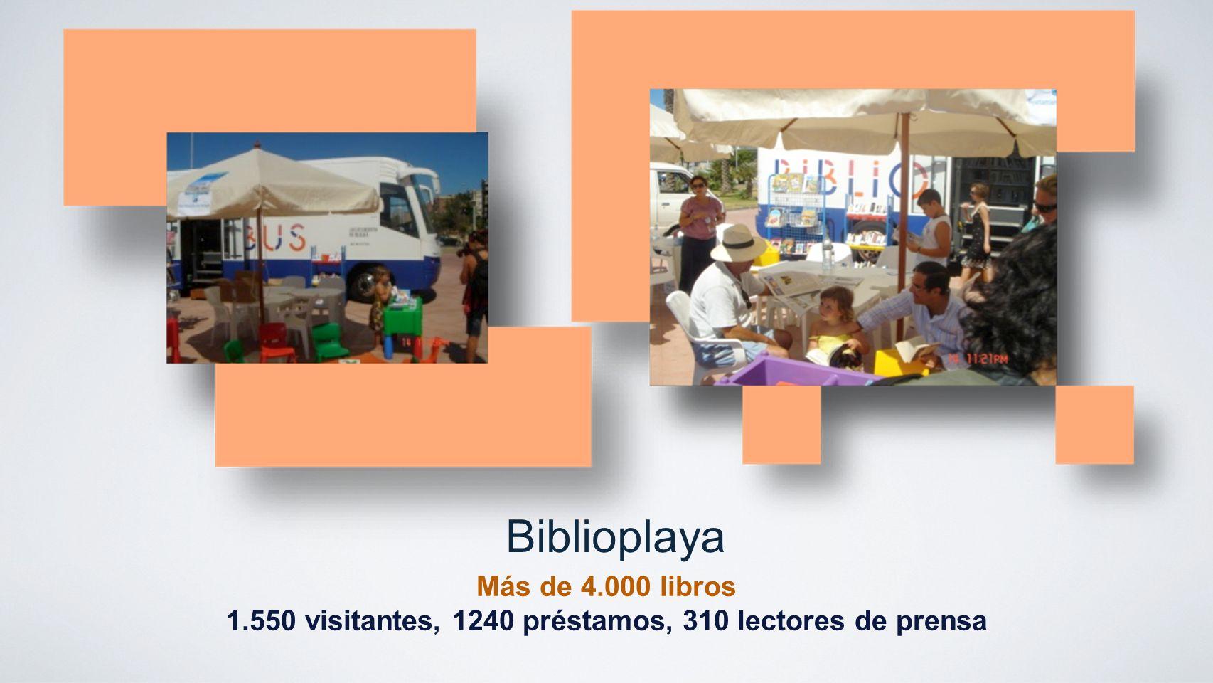 Biblioplaya Más de 4.000 libros 1.550 visitantes, 1240 préstamos, 310 lectores de prensa