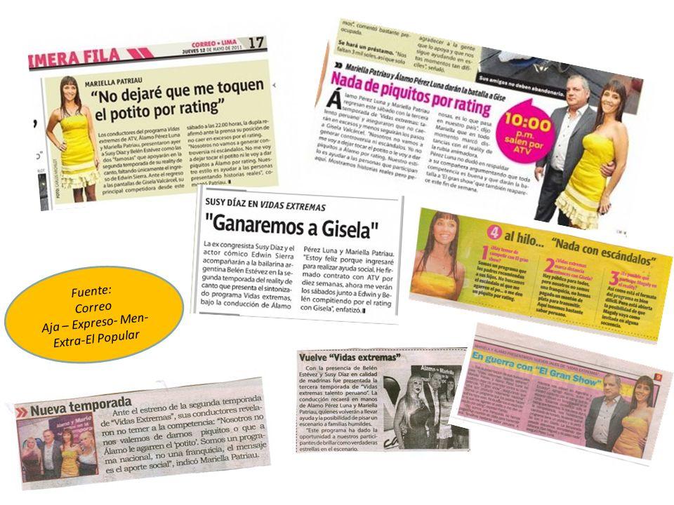 Fuente: Correo Aja – Expreso- Men- Extra-El Popular