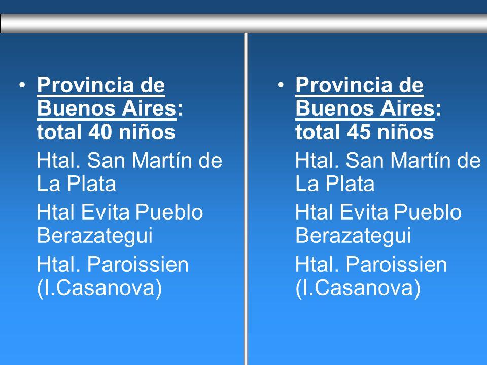 Provincia de Buenos Aires: total 40 niños Htal.
