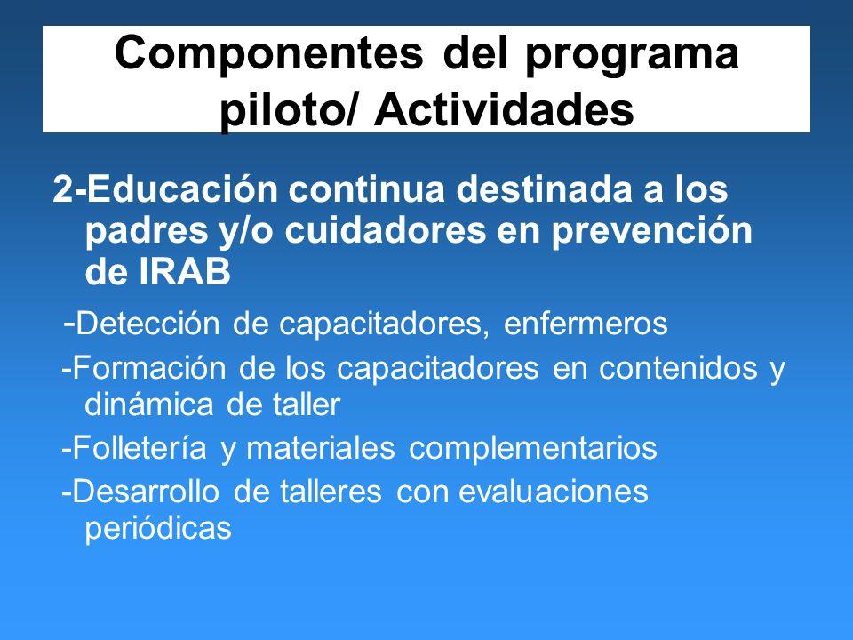 Componentes del programa piloto/ Actividades 2-Educación continua destinada a los padres y/o cuidadores en prevención de IRAB - Detección de capacitadores, enfermeros -Formación de los capacitadores en contenidos y dinámica de taller -Folletería y materiales complementarios -Desarrollo de talleres con evaluaciones periódicas