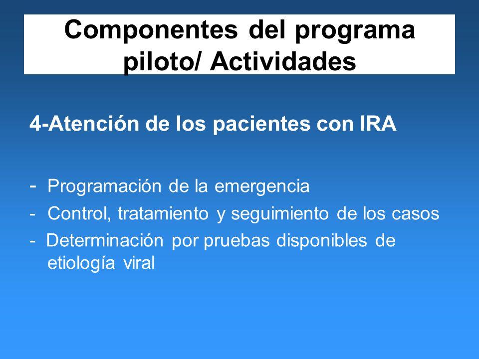Componentes del programa piloto/ Actividades 4-Atención de los pacientes con IRA - Programación de la emergencia -Control, tratamiento y seguimiento de los casos - Determinación por pruebas disponibles de etiología viral