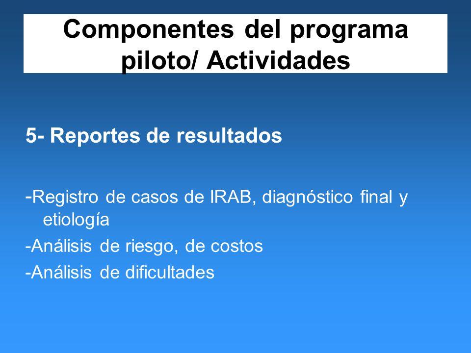 Componentes del programa piloto/ Actividades 5- Reportes de resultados - Registro de casos de IRAB, diagnóstico final y etiología -Análisis de riesgo, de costos -Análisis de dificultades