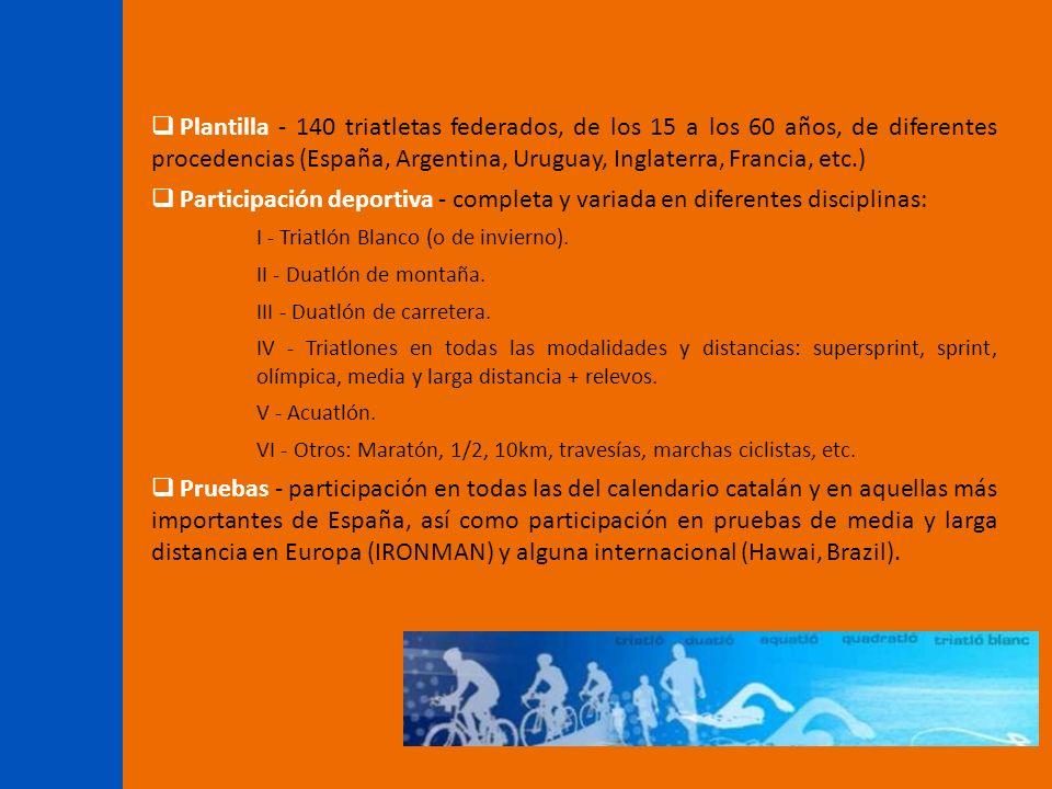Plantilla - 140 triatletas federados, de los 15 a los 60 años, de diferentes procedencias (España, Argentina, Uruguay, Inglaterra, Francia, etc.) Part