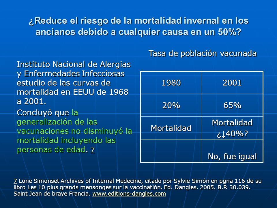 ¿Reduce el riesgo de la mortalidad invernal en los ancianos debido a cualquier causa en un 50%? Instituto Nacional de Alergias y Enfermedades Infeccio
