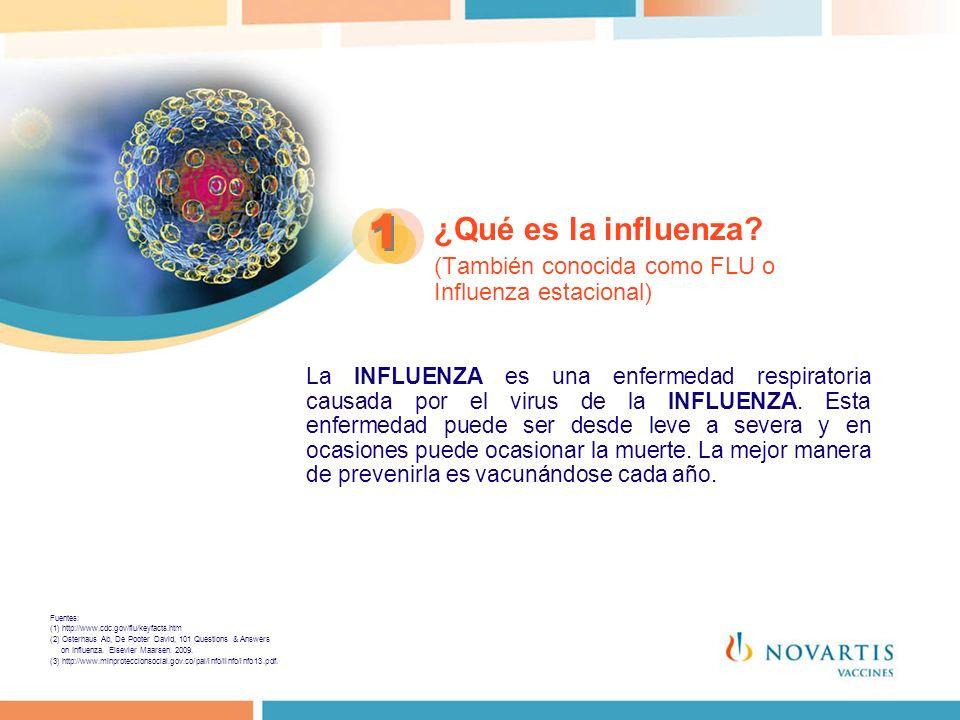 ¿Qué es la influenza? (También conocida como FLU o Influenza estacional) La INFLUENZA es una enfermedad respiratoria causada por el virus de la INFLUE