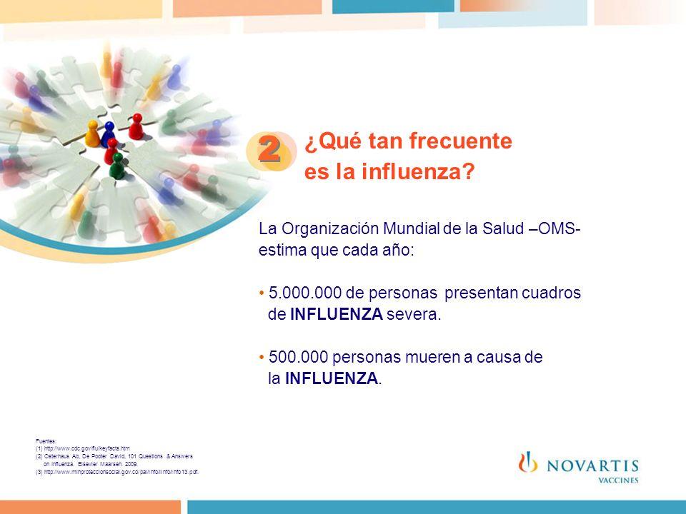 ¿Qué tan frecuente es la influenza? 2 2 La Organización Mundial de la Salud –OMS- estima que cada año: 5.000.000 de personas presentan cuadros de INFL