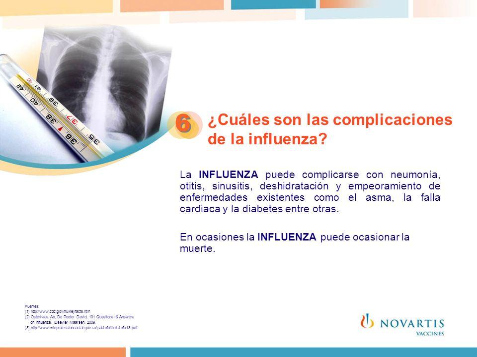 ¿Cuáles son las complicaciones de la influenza? 6 6 La INFLUENZA puede complicarse con neumonía, otitis, sinusitis, deshidratación y empeoramiento de
