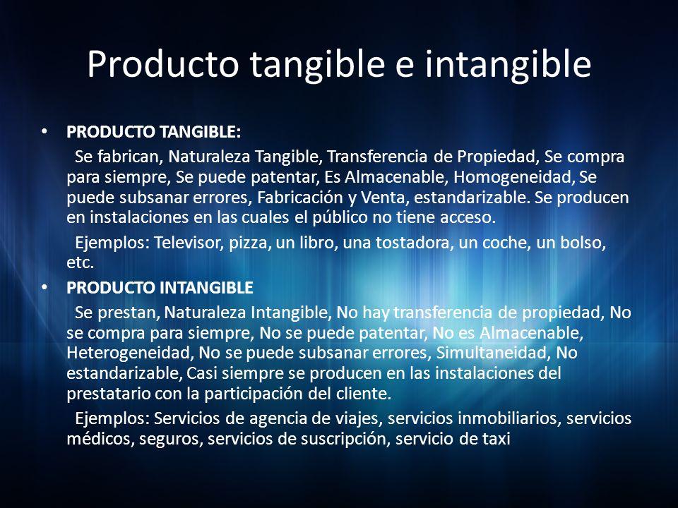 Producto tangible e intangible PRODUCTO TANGIBLE: Se fabrican, Naturaleza Tangible, Transferencia de Propiedad, Se compra para siempre, Se puede paten