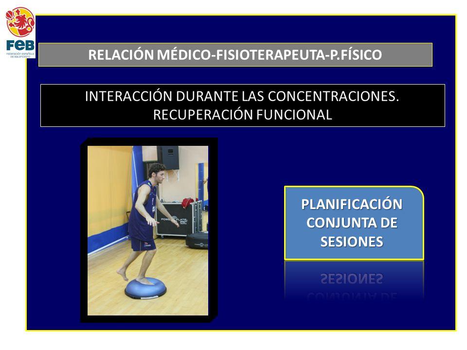 RELACIÓN MÉDICO-FISIOTERAPEUTA-P.FÍSICO INTERACCIÓN DURANTE LAS CONCENTRACIONES. RECUPERACIÓN FUNCIONAL