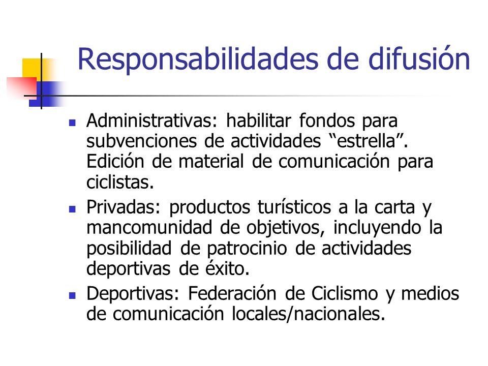 Responsabilidades de difusión Administrativas: habilitar fondos para subvenciones de actividades estrella. Edición de material de comunicación para ci