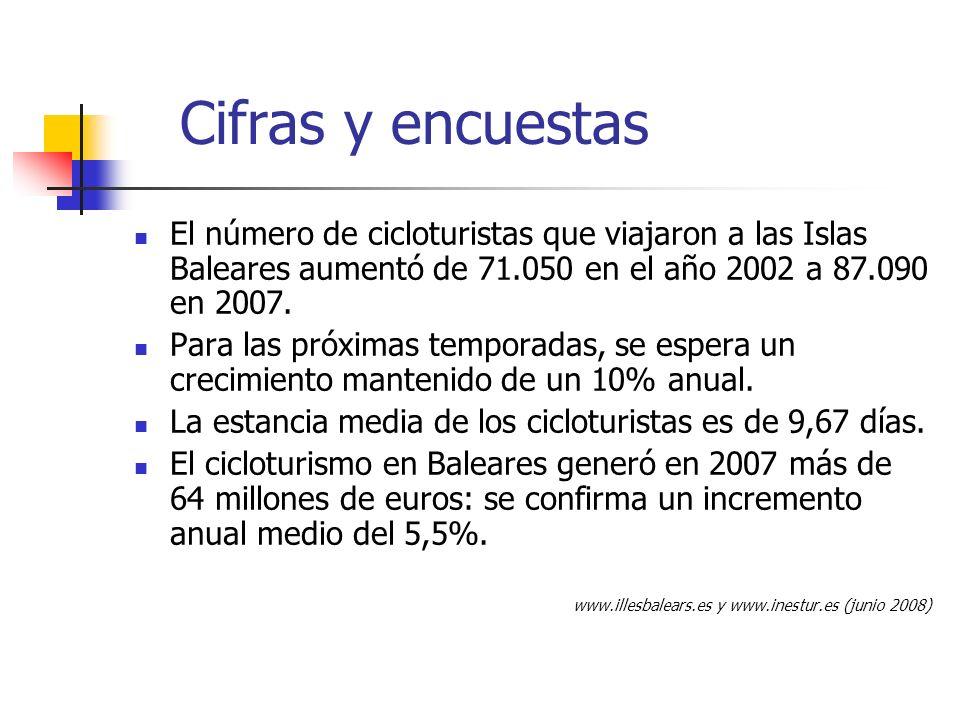 Cifras y encuestas El número de cicloturistas que viajaron a las Islas Baleares aumentó de 71.050 en el año 2002 a 87.090 en 2007.