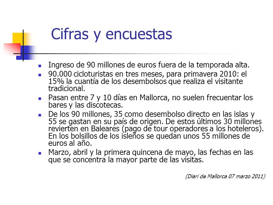 Cifras y encuestas Ingreso de 90 millones de euros fuera de la temporada alta. 90.000 cicloturistas en tres meses, para primavera 2010: el 15% la cuan