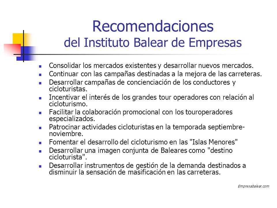 Recomendaciones del Instituto Balear de Empresas Consolidar los mercados existentes y desarrollar nuevos mercados. Continuar con las campañas destinad
