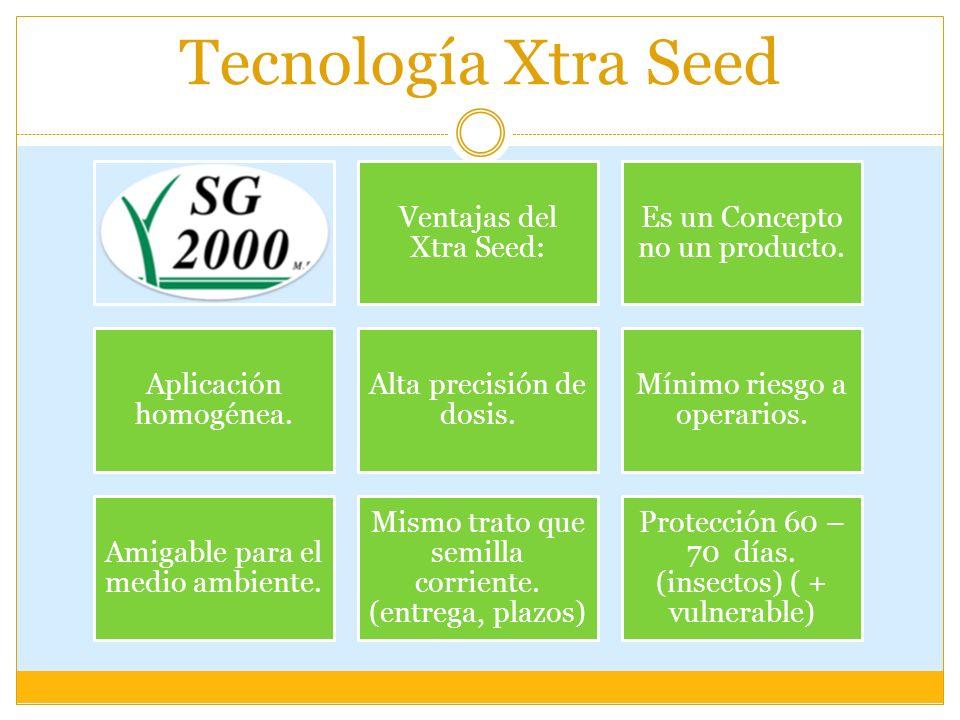 Tecnología Xtra Seed Ventajas del Xtra Seed: Es un Concepto no un producto. Aplicación homogénea. Alta precisión de dosis. Mínimo riesgo a operarios.