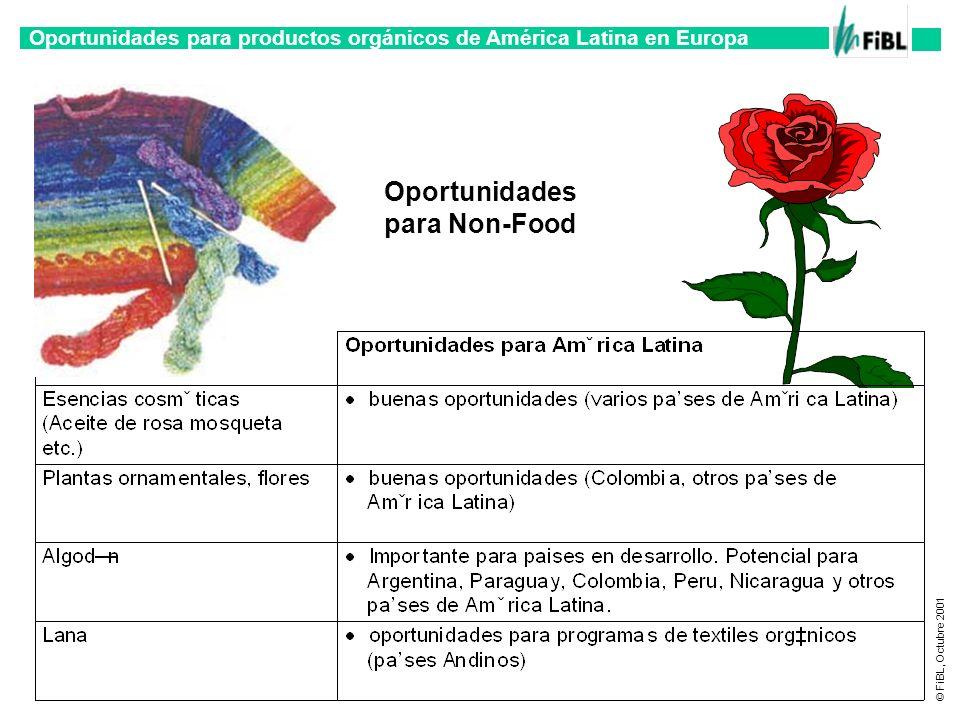Oportunidades para productos orgánicos de América Latina en Europa © FiBL, Octubre 2001 Oportunidades para Non-Food