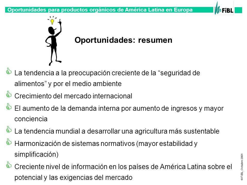 Oportunidades para productos orgánicos de América Latina en Europa © FiBL, Octubre 2001 Oportunidades: resumen La tendencia a la preocupación crecient
