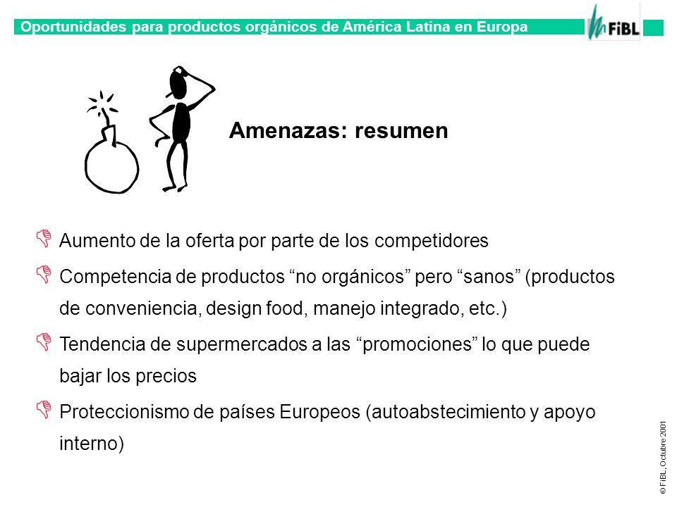 Oportunidades para productos orgánicos de América Latina en Europa © FiBL, Octubre 2001 Amenazas: resumen Aumento de la oferta por parte de los compet