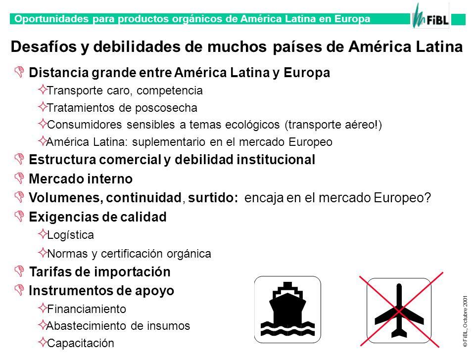Oportunidades para productos orgánicos de América Latina en Europa © FiBL, Octubre 2001 Desafíos y debilidades de muchos países de América Latina Dist