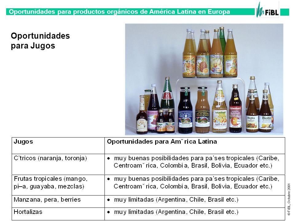 Oportunidades para productos orgánicos de América Latina en Europa © FiBL, Octubre 2001 Oportunidades para Jugos
