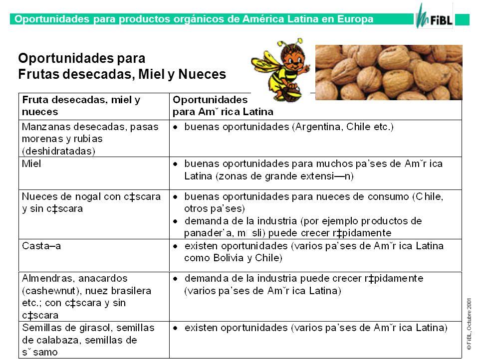 Oportunidades para productos orgánicos de América Latina en Europa © FiBL, Octubre 2001 Oportunidades para Frutas desecadas, Miel y Nueces
