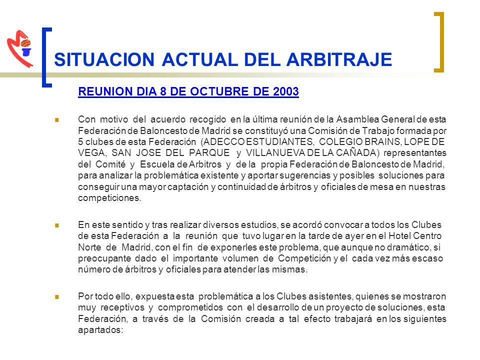 SITUACION ACTUAL DEL ARBITRAJE Con motivo del acuerdo recogido en la última reunión de la Asamblea General de esta Federación de Baloncesto de Madrid