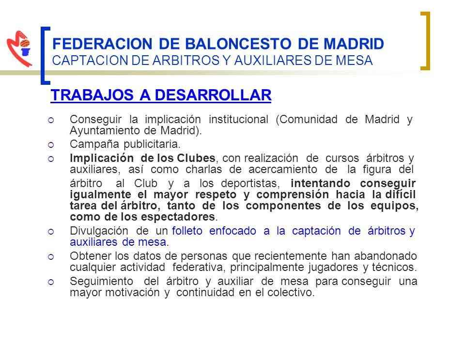 FEDERACION DE BALONCESTO DE MADRID CAPTACION DE ARBITROS Y AUXILIARES DE MESA Conseguir la implicación institucional (Comunidad de Madrid y Ayuntamien