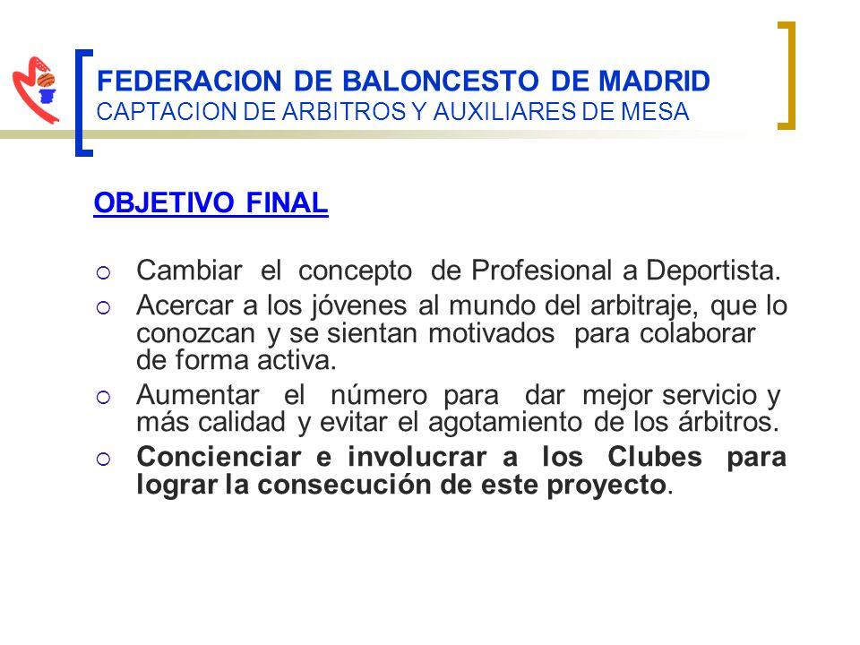 FEDERACION DE BALONCESTO DE MADRID CAPTACION DE ARBITROS Y AUXILIARES DE MESA Cambiar el concepto de Profesional a Deportista. Acercar a los jóvenes a
