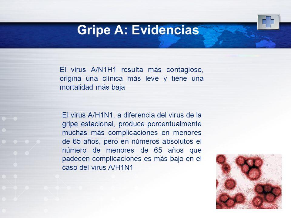El virus A/N1H1 resulta más contagioso, origina una clínica más leve y tiene una mortalidad más baja El virus A/H1N1, a diferencia del virus de la gri