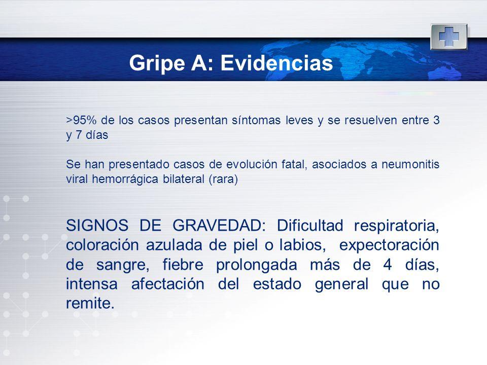 Gripe A: Evidencias >95% de los casos presentan síntomas leves y se resuelven entre 3 y 7 días Se han presentado casos de evolución fatal, asociados a