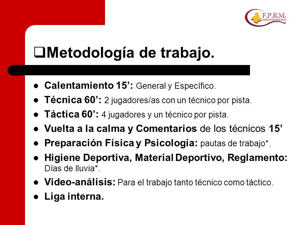 Metodología de trabajo. Calentamiento 15: General y Específico. Técnica 60: 2 jugadores/as con un técnico por pista. Táctica 60: 4 jugadores y un técn