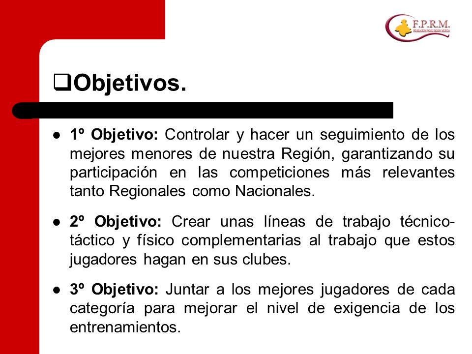 Objetivos. 1º Objetivo: Controlar y hacer un seguimiento de los mejores menores de nuestra Región, garantizando su participación en las competiciones