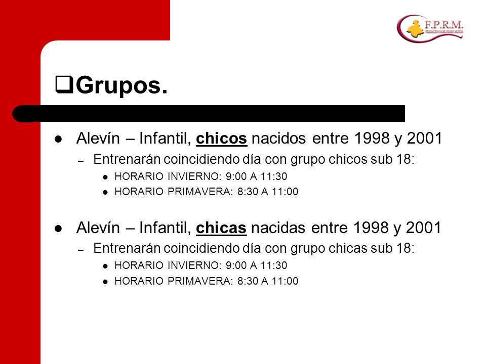 Grupos. Alevín – Infantil, chicos nacidos entre 1998 y 2001 – Entrenarán coincidiendo día con grupo chicos sub 18: HORARIO INVIERNO: 9:00 A 11:30 HORA
