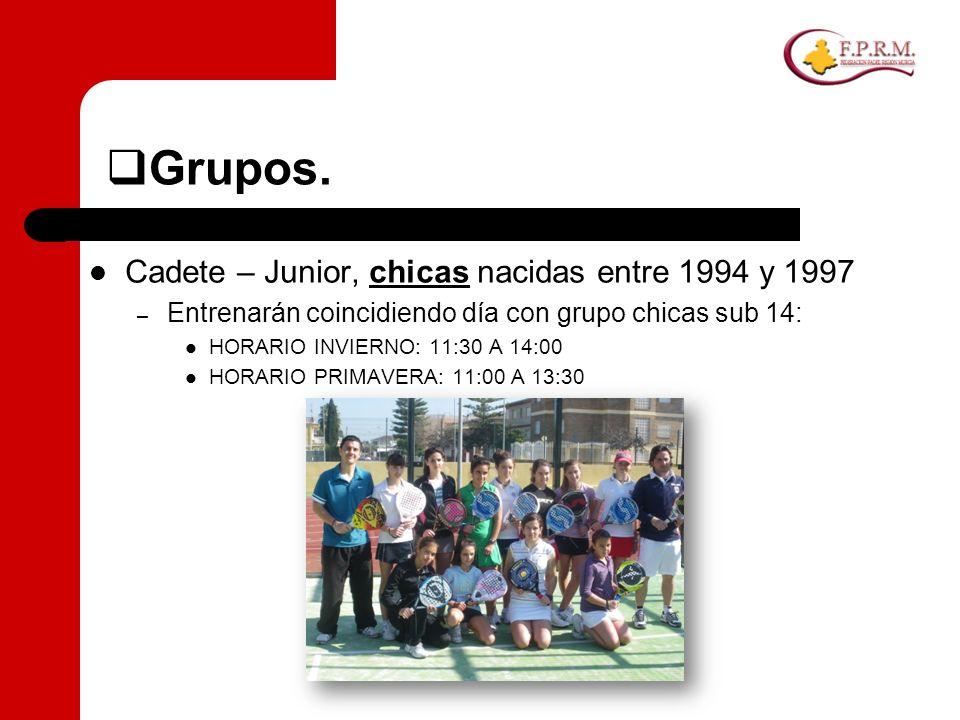 Grupos. Cadete – Junior, chicas nacidas entre 1994 y 1997 – Entrenarán coincidiendo día con grupo chicas sub 14: HORARIO INVIERNO: 11:30 A 14:00 HORAR