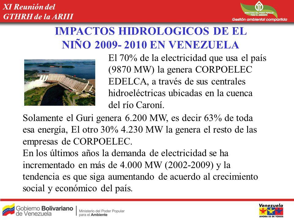 El 70% de la electricidad que usa el país (9870 MW) la genera CORPOELEC EDELCA, a través de sus centrales hidroeléctricas ubicadas en la cuenca del rí