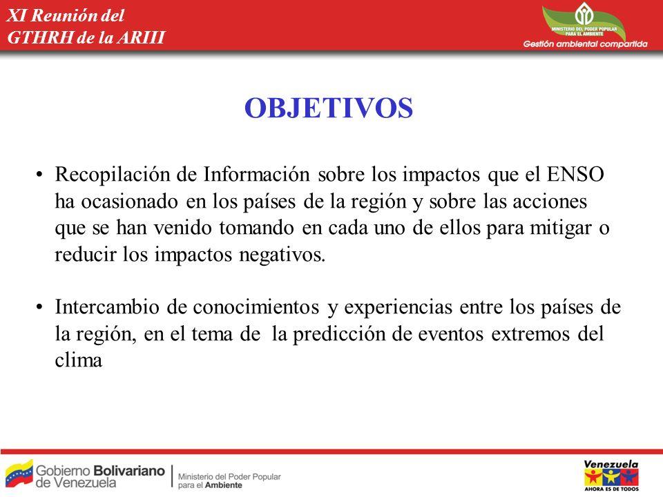 OBJETIVOS Recopilación de Información sobre los impactos que el ENSO ha ocasionado en los países de la región y sobre las acciones que se han venido t