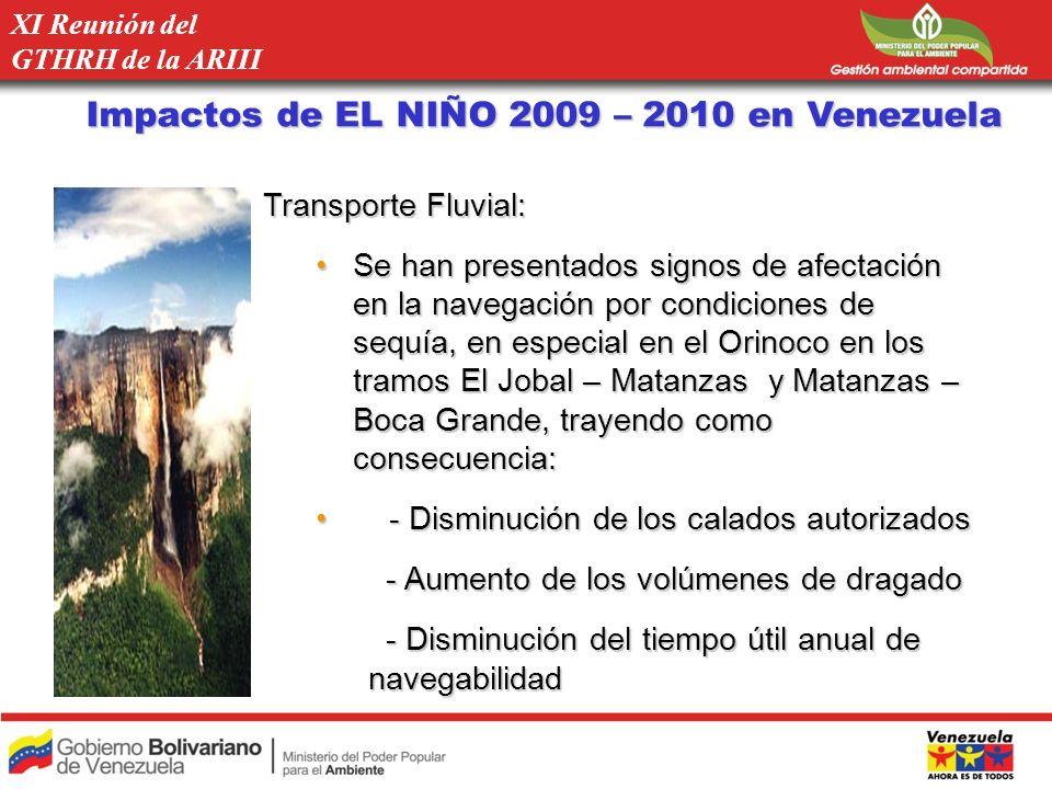 Transporte Fluvial: Se han presentados signos de afectación en la navegación por condiciones de sequía, en especial en el Orinoco en los tramos El Job