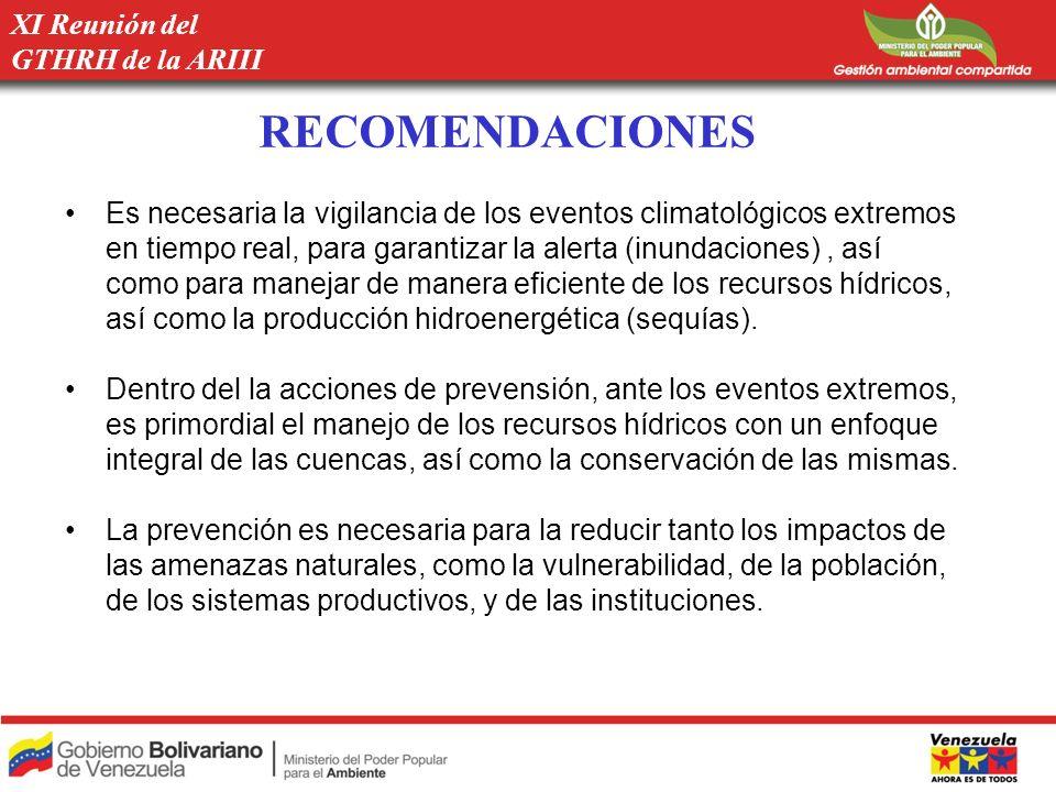 XI Reunión del GTHRH de la ARIII RECOMENDACIONES Es necesaria la vigilancia de los eventos climatológicos extremos en tiempo real, para garantizar la