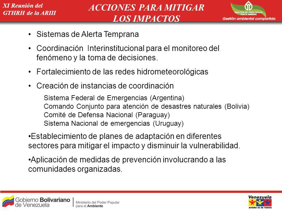 XI Reunión del GTHRH de la ARIII Sistemas de Alerta Temprana Coordinación Interinstitucional para el monitoreo del fenómeno y la toma de decisiones. F