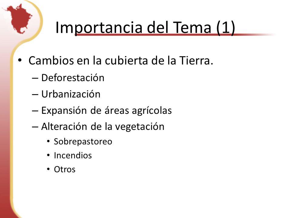 Importancia del Tema (1) Cambios en la cubierta de la Tierra.