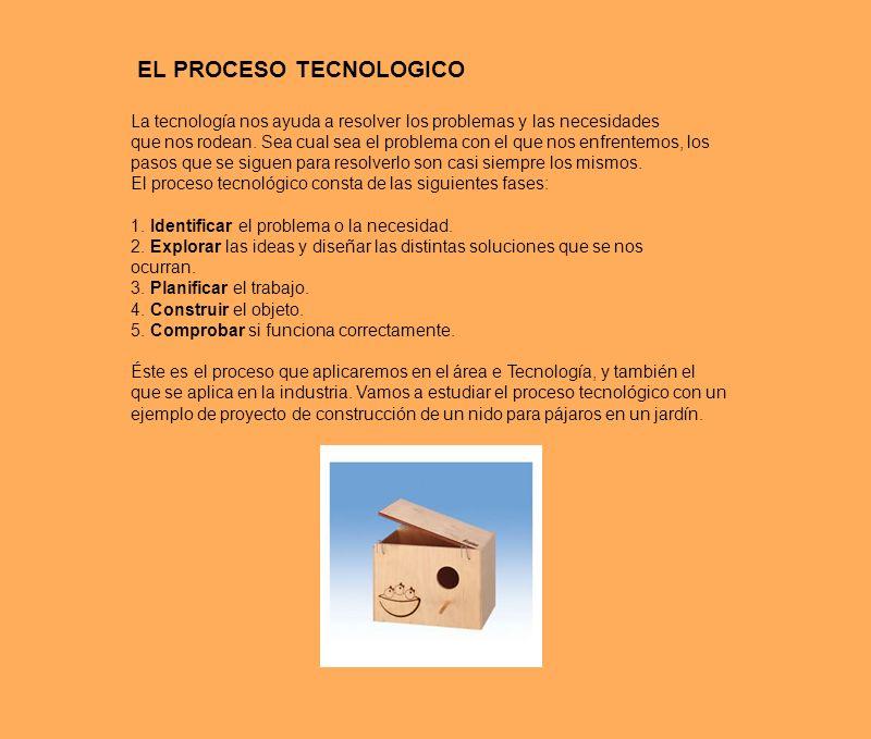 EL PROCESO TECNOLOGICO La tecnología nos ayuda a resolver los problemas y las necesidades que nos rodean. Sea cual sea el problema con el que nos enfr
