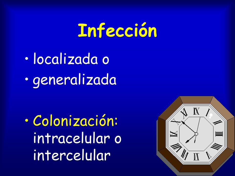 Penetración directa indirecta: –por aberturas naturales: estomas, hidatodos, etc. –por heridas