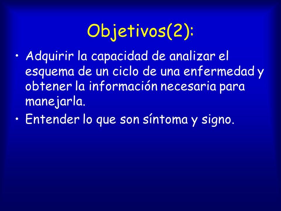 Objetivos (1): Comprender lo que es una enfermedad vegetal.
