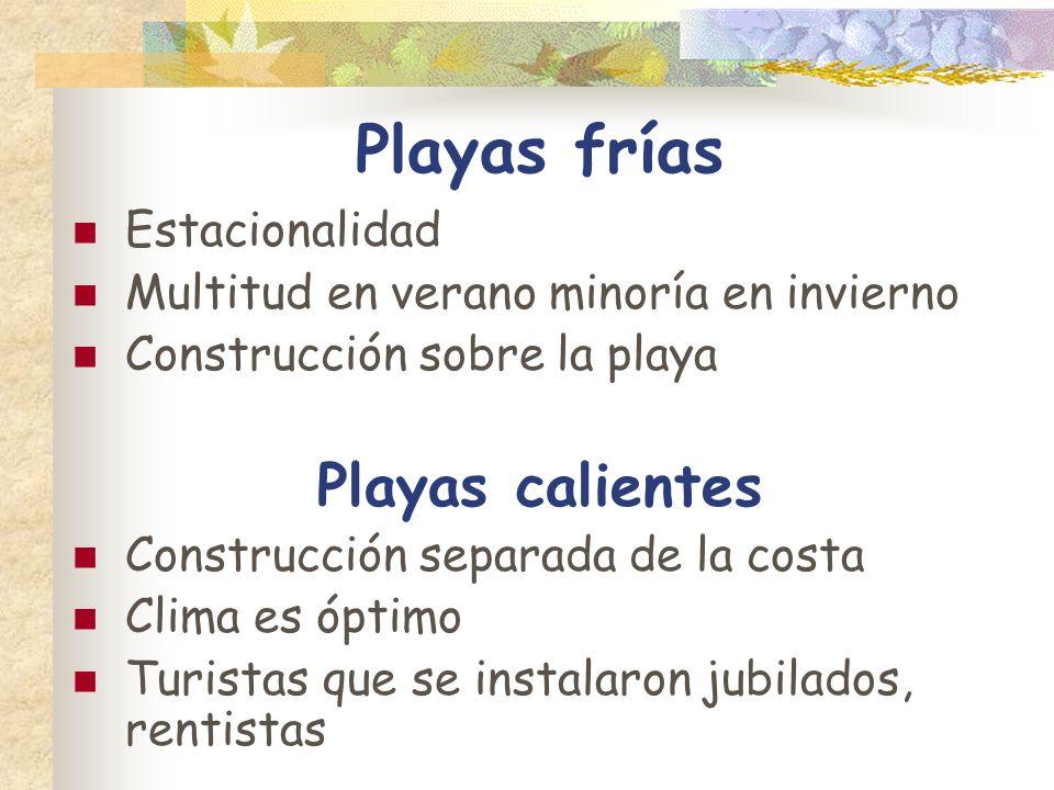 Playas frías Estacionalidad Multitud en verano minoría en invierno Construcción sobre la playa Playas calientes Construcción separada de la costa Clim