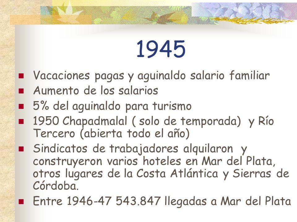 1945 Vacaciones pagas y aguinaldo salario familiar Aumento de los salarios 5% del aguinaldo para turismo 1950 Chapadmalal ( solo de temporada) y Río T