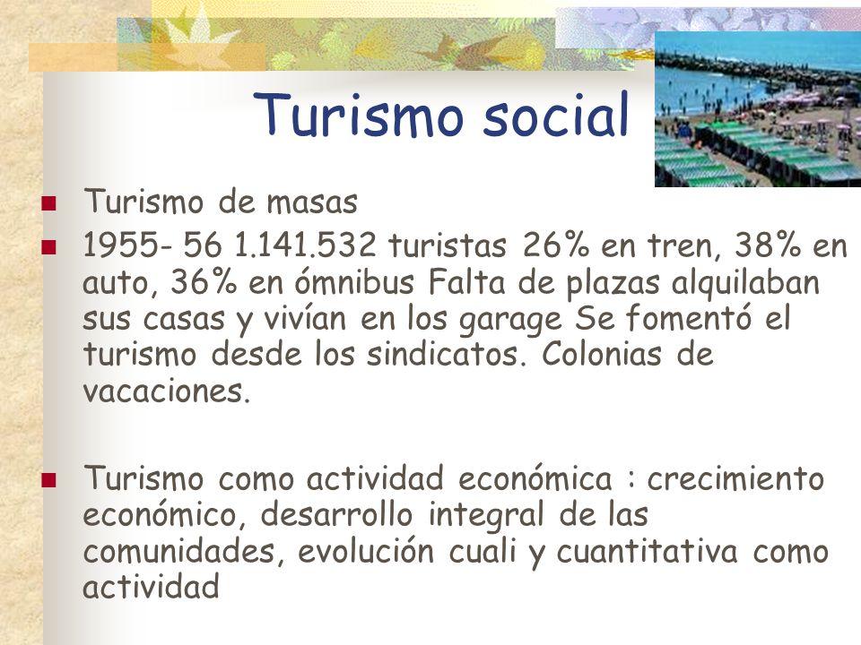 Turismo social Turismo de masas 1955- 56 1.141.532 turistas 26% en tren, 38% en auto, 36% en ómnibus Falta de plazas alquilaban sus casas y vivían en
