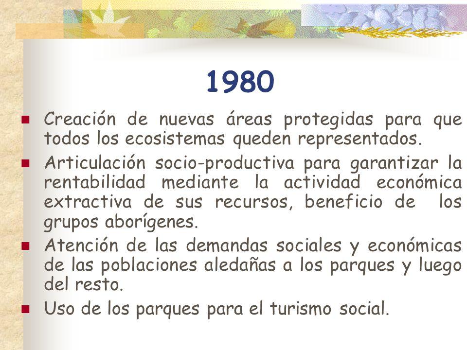 1980 Creación de nuevas áreas protegidas para que todos los ecosistemas queden representados. Articulación socio-productiva para garantizar la rentabi