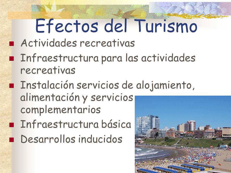 Efectos del Turismo Actividades recreativas Infraestructura para las actividades recreativas Instalación servicios de alojamiento, alimentación y serv